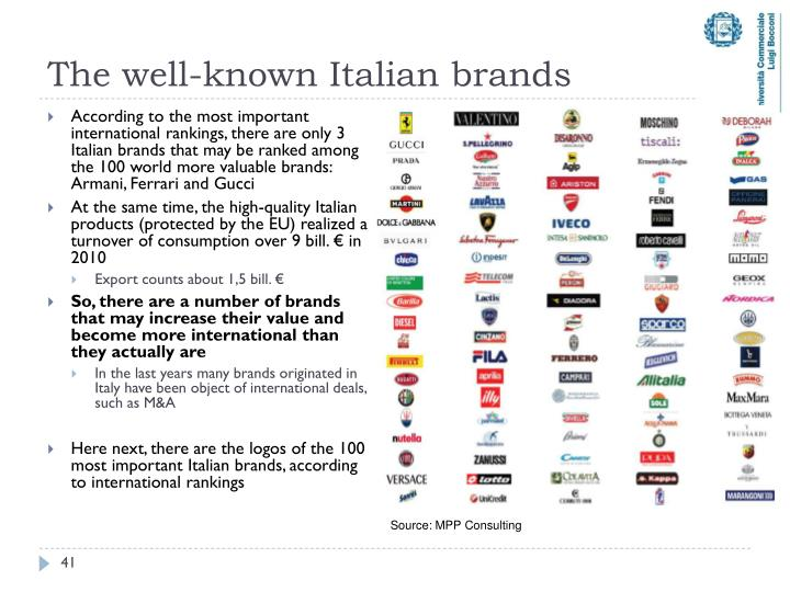 The well-known Italian brands
