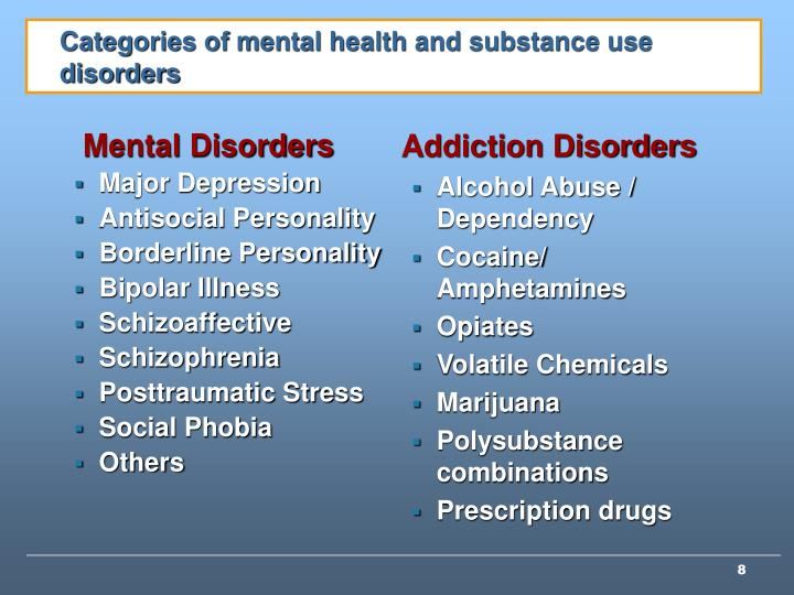 Categories of mental health and substance use disorders