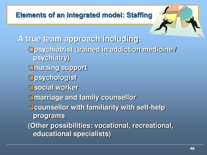 Elements of an integrated model: Staffing