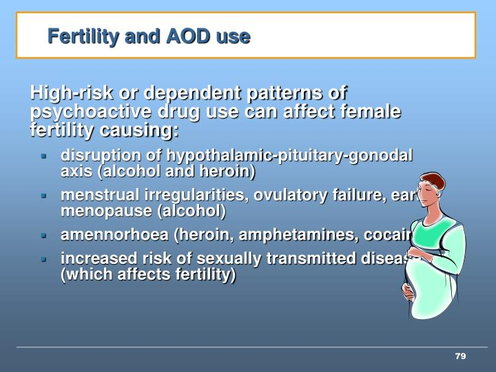Fertility and AOD use