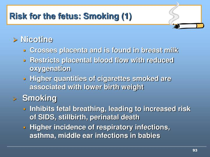 Risk for the fetus: Smoking (1)