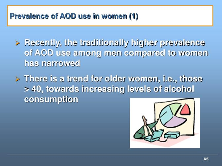 Prevalence of AOD use in women (1)