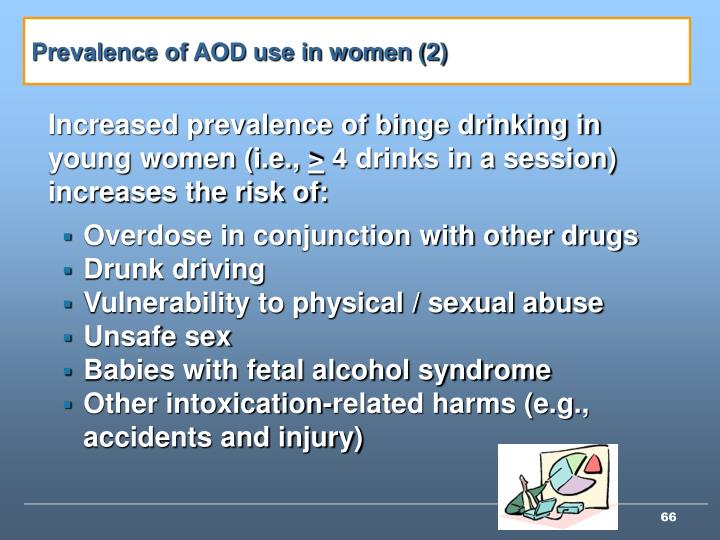 Prevalence of AOD use in women (2)