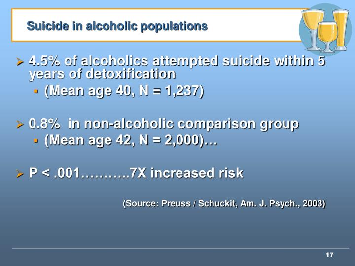 Suicide in alcoholic populations
