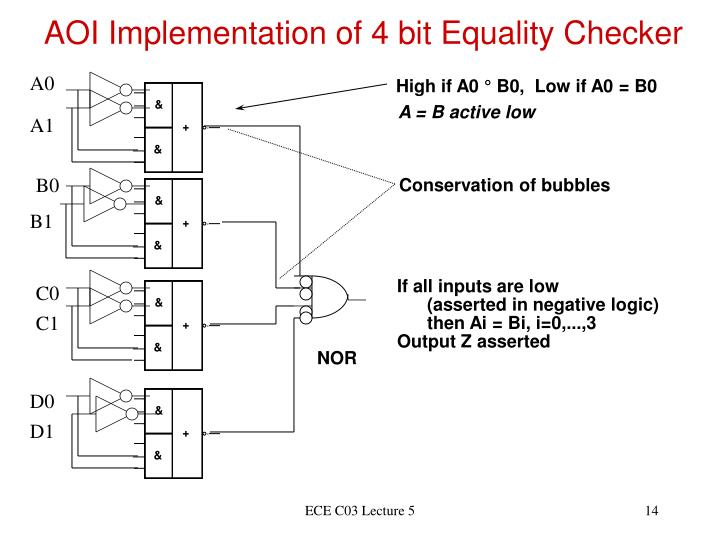 AOI Implementation of 4 bit Equality Checker