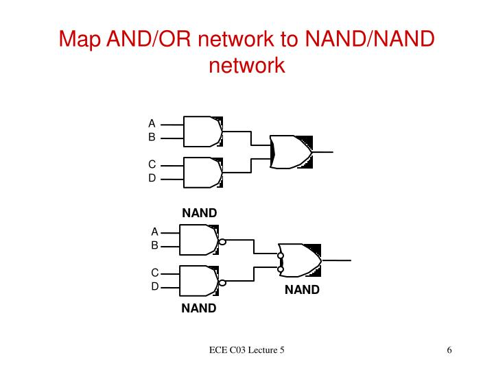Map AND/OR network to NAND/NAND network