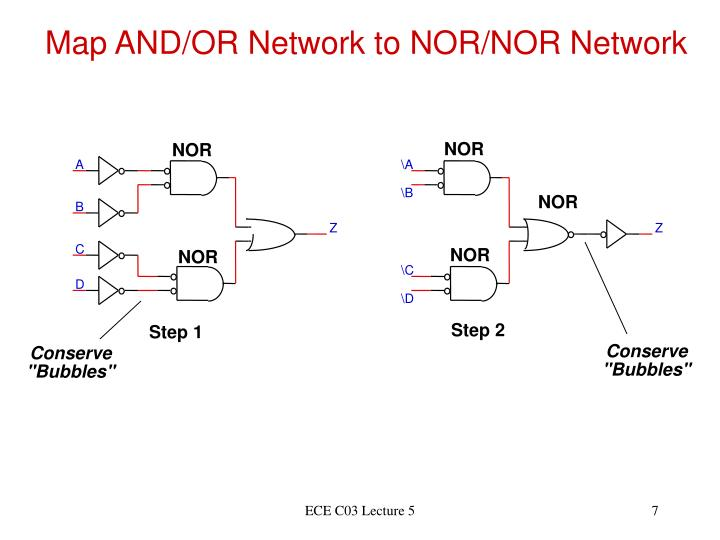 Map AND/OR Network to NOR/NOR Network