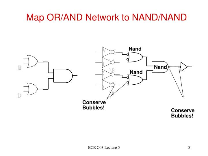 Map OR/AND Network to NAND/NAND