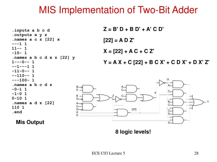 MIS Implementation of Two-Bit Adder