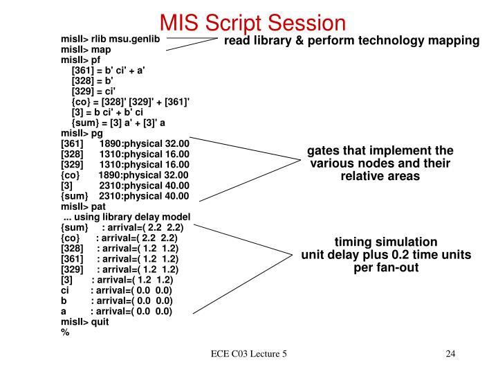 MIS Script Session