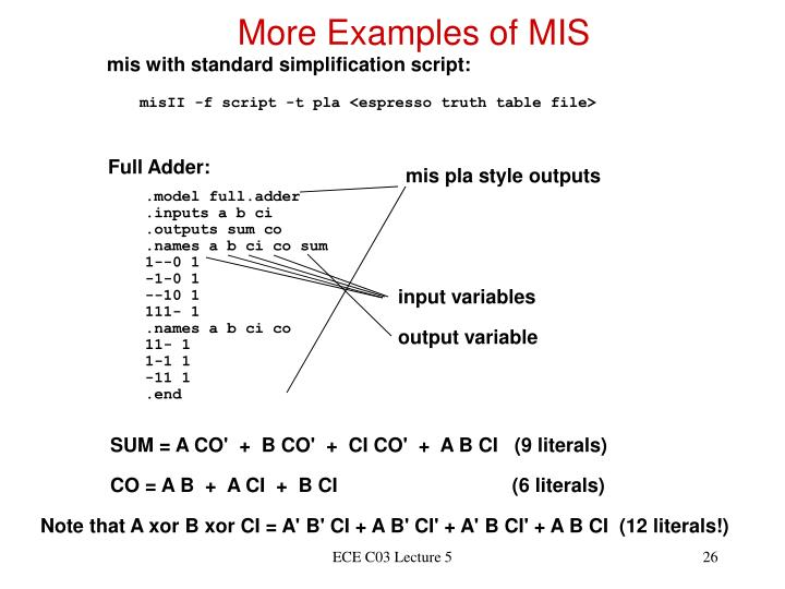 More Examples of MIS
