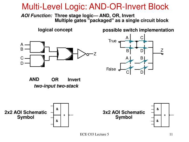 Multi-Level Logic: AND-OR-Invert Block