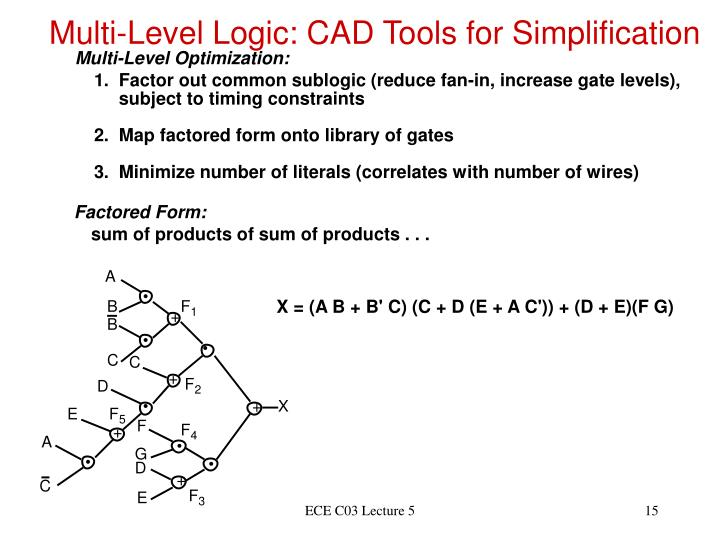 Multi-Level Logic: CAD Tools for Simplification