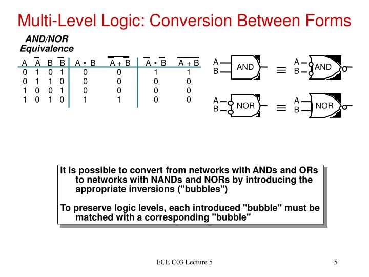 Multi-Level Logic: Conversion Between Forms