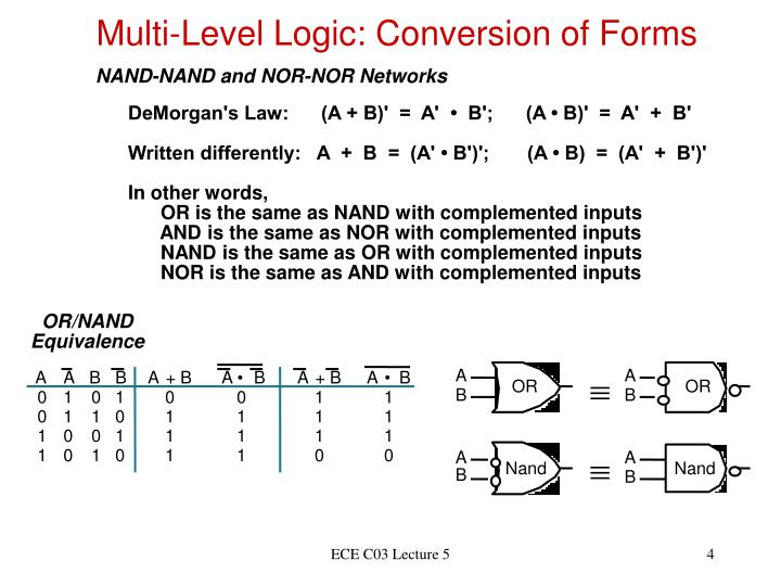 Multi-Level Logic: Conversion of Forms