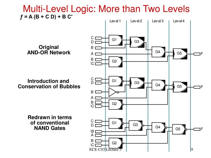 Multi-Level Logic: More than Two Levels