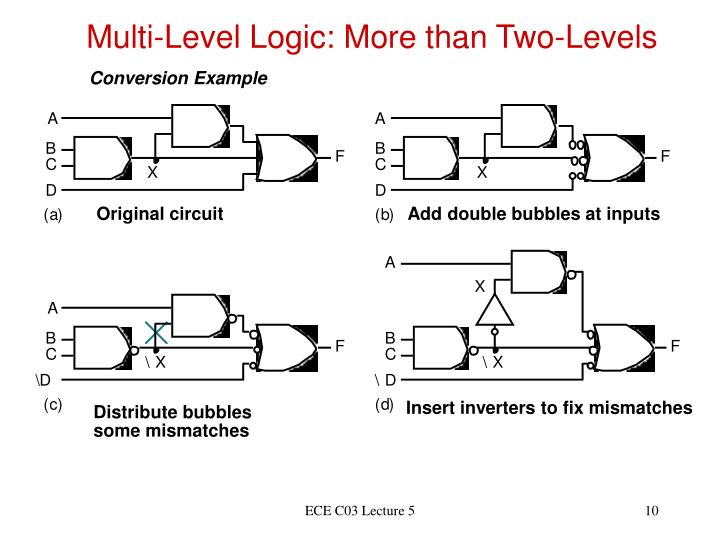 Multi-Level Logic: More than Two-Levels
