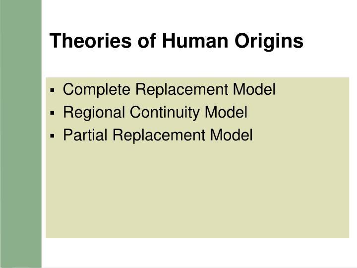 Theories of Human Origins