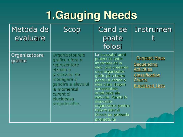 1.Gauging Needs