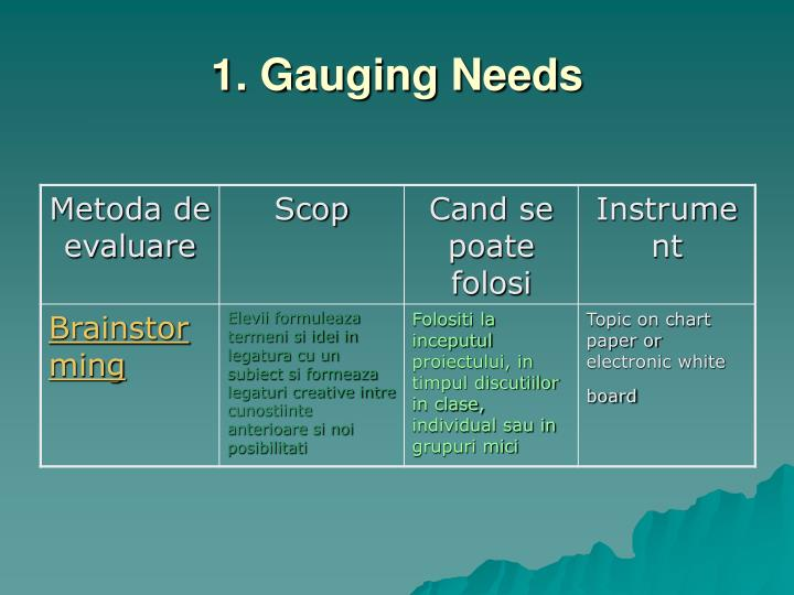 1. Gauging Needs