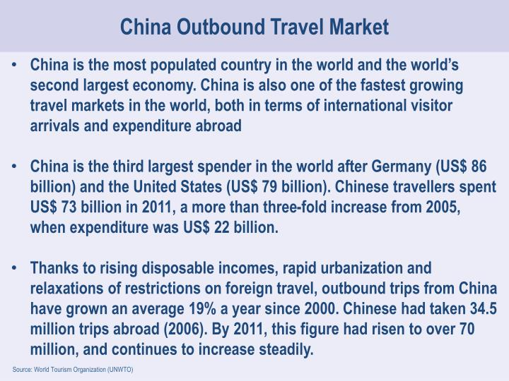 China Outbound Travel Market