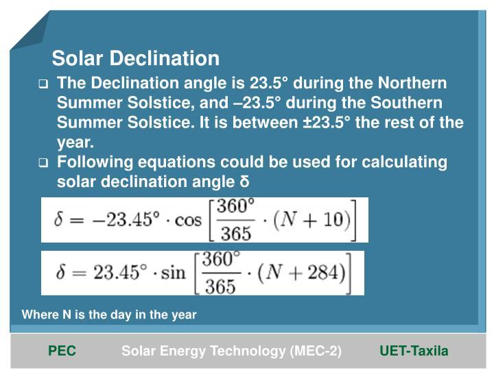 Solar Declination