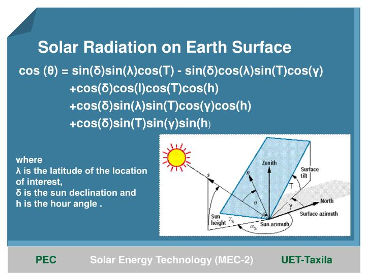Solar Radiation on Earth Surface