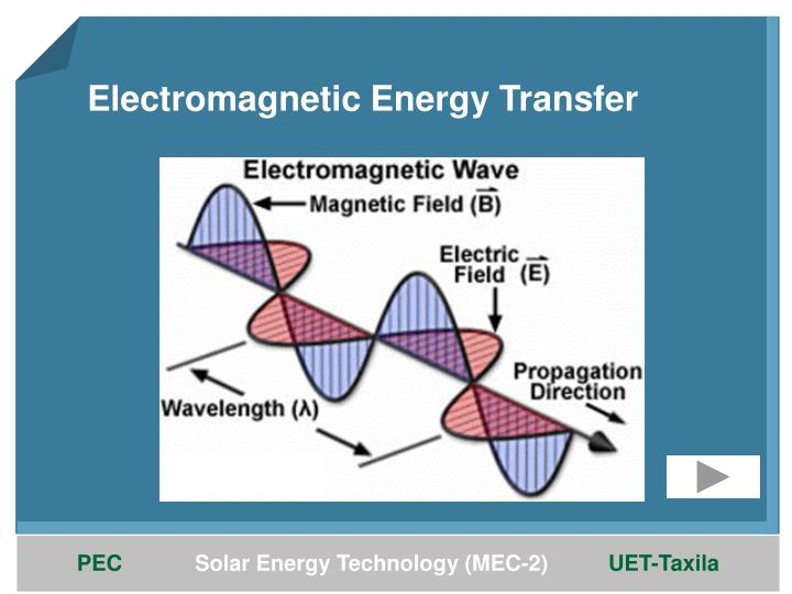 Electromagnetic Energy Transfer
