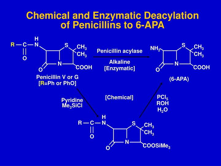 Chemical and Enzymatic Deacylation