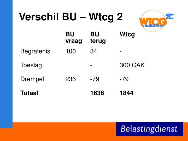Verschil BU – Wtcg 2