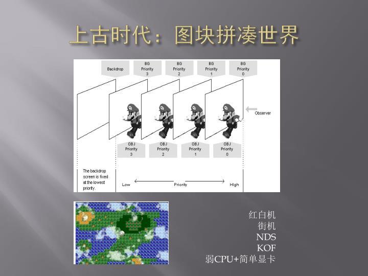 上古时代:图块拼凑世界