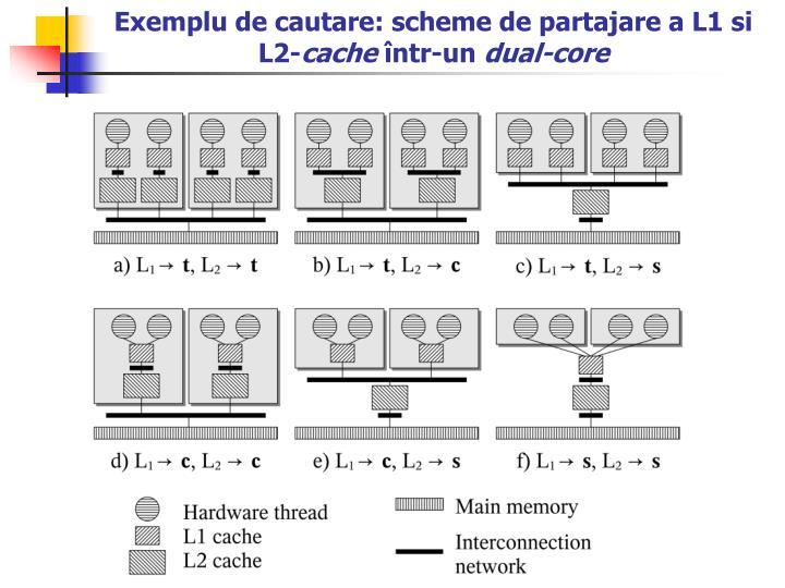 Exemplu de cautare: scheme de partajare a L1 si L2-