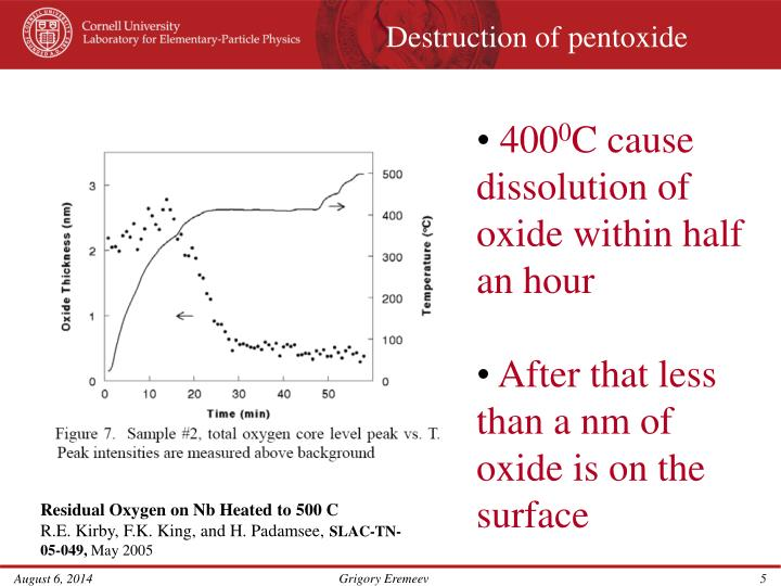 Destruction of pentoxide