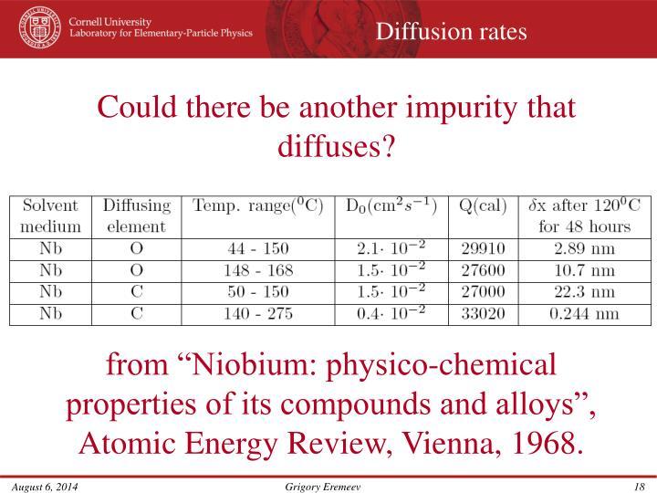 Diffusion rates