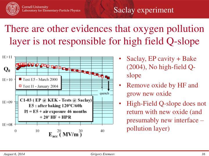 Saclay experiment