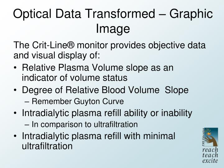 Optical Data Transformed – Graphic Image