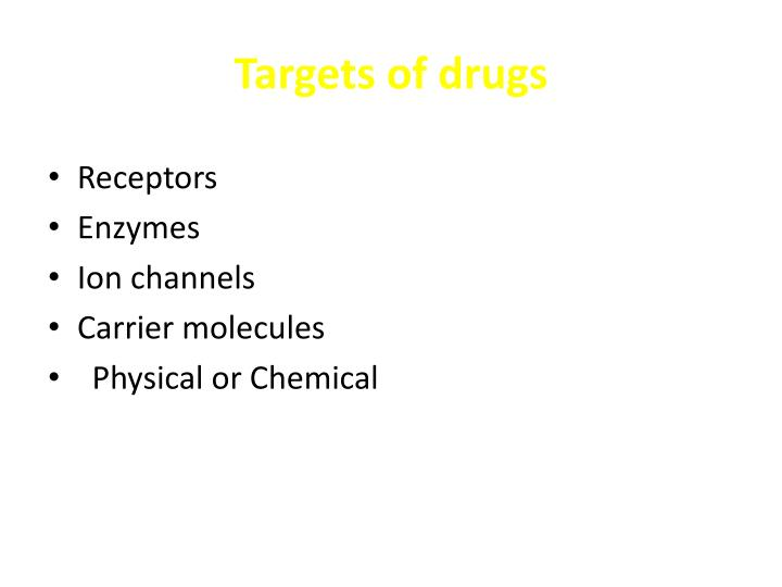 Targets of drugs