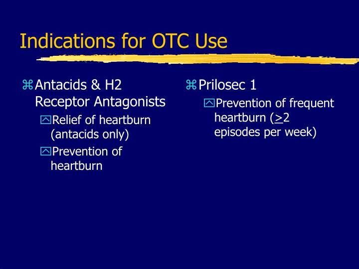 Antacids & H2 Receptor Antagonists