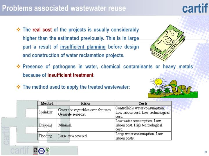 Problems associated wastewater reuse