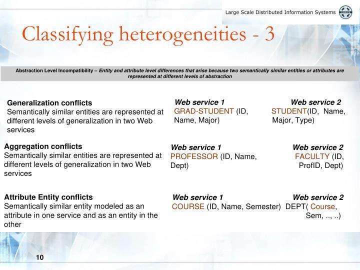 Classifying heterogeneities - 3