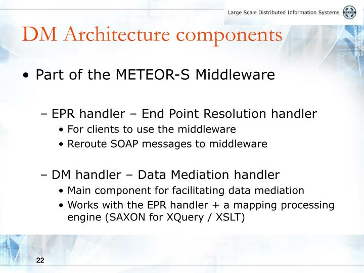 DM Architecture components