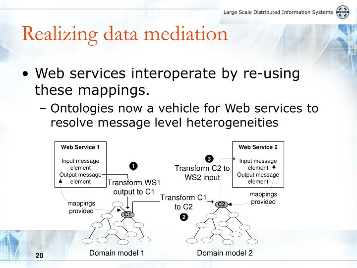 Realizing data mediation