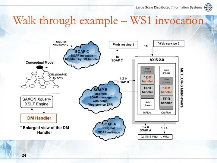 Walk through example – WS1 invocation