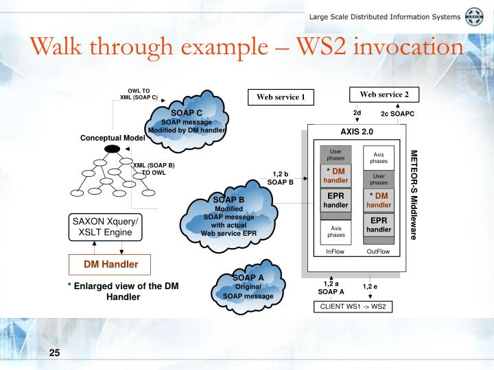 Walk through example – WS2 invocation