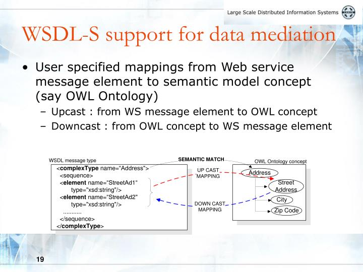 WSDL-S support for data mediation
