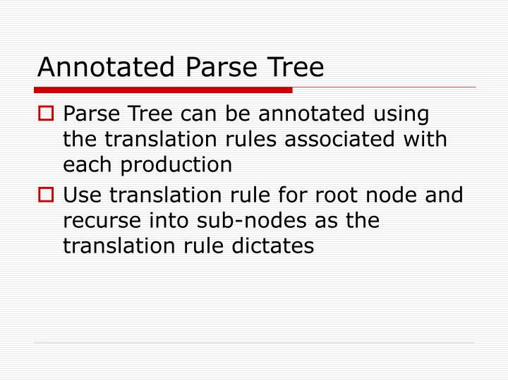 Annotated Parse Tree