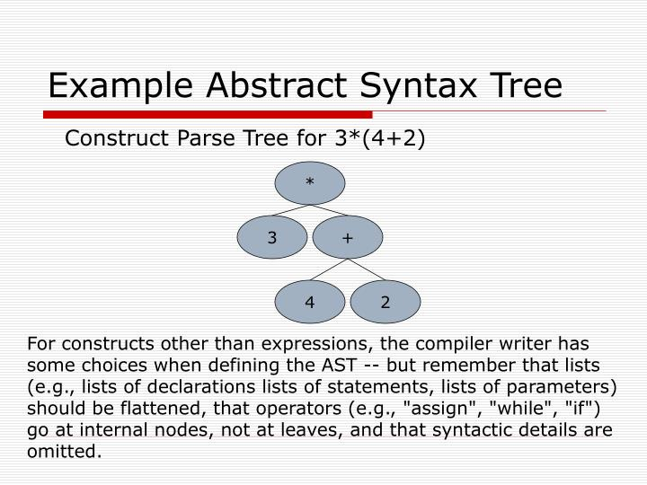 Example Abstract Syntax Tree