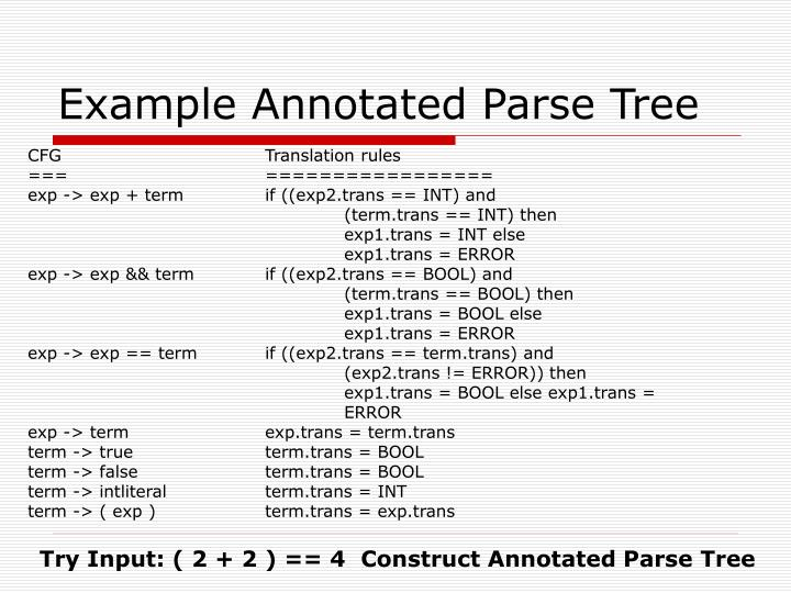 Example Annotated Parse Tree