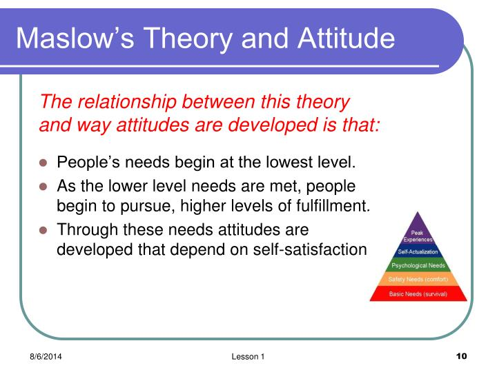 Maslow's Theory and Attitude