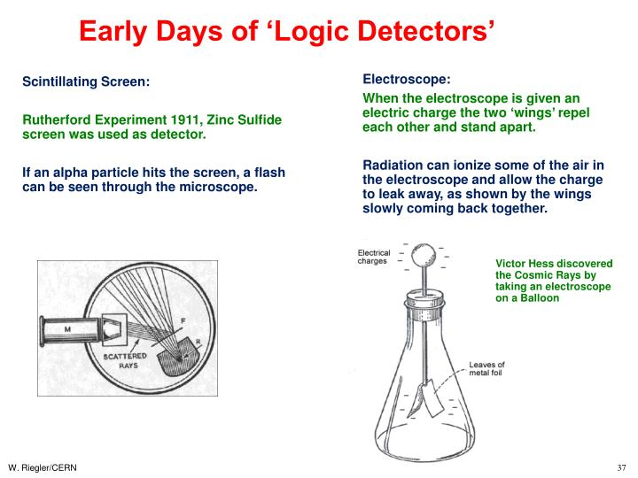 Early Days of 'Logic Detectors'